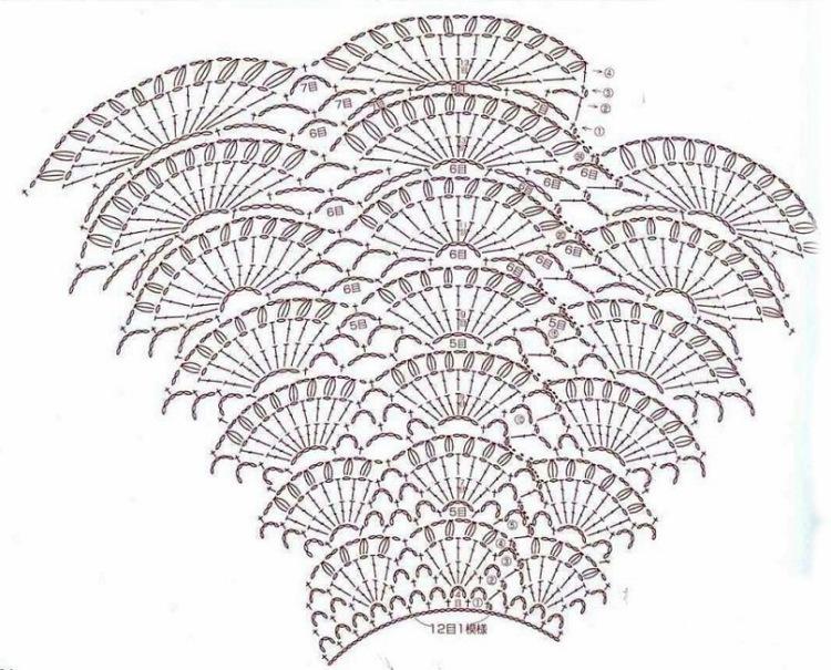 31 авг 2011 Узоры / Схемы узоров для расширения полотна , для платьев, юбок . кокеткой крючком - Расчеты для вязания