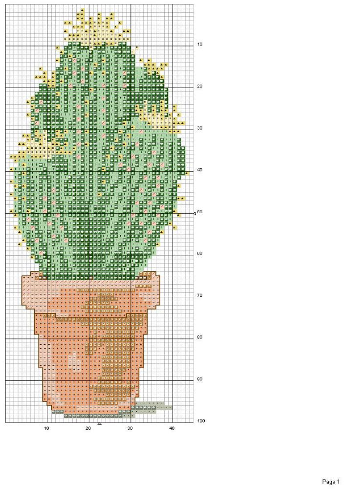 Схемы вышивки с кактусами 666